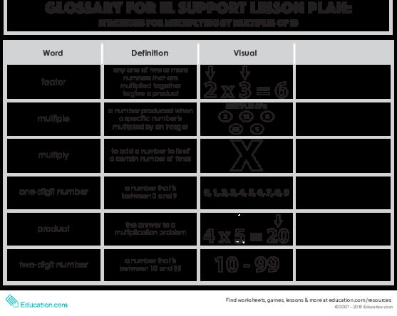 Multiplication Zeros Worksheet 1