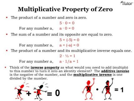 Multiplying Across Zeros Worksheets