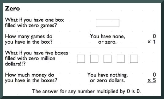 Multiplying Whole Numbers With Zeros Worksheet