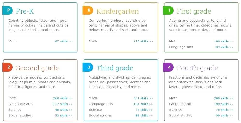 Grade 7 Math Worksheets Ixl
