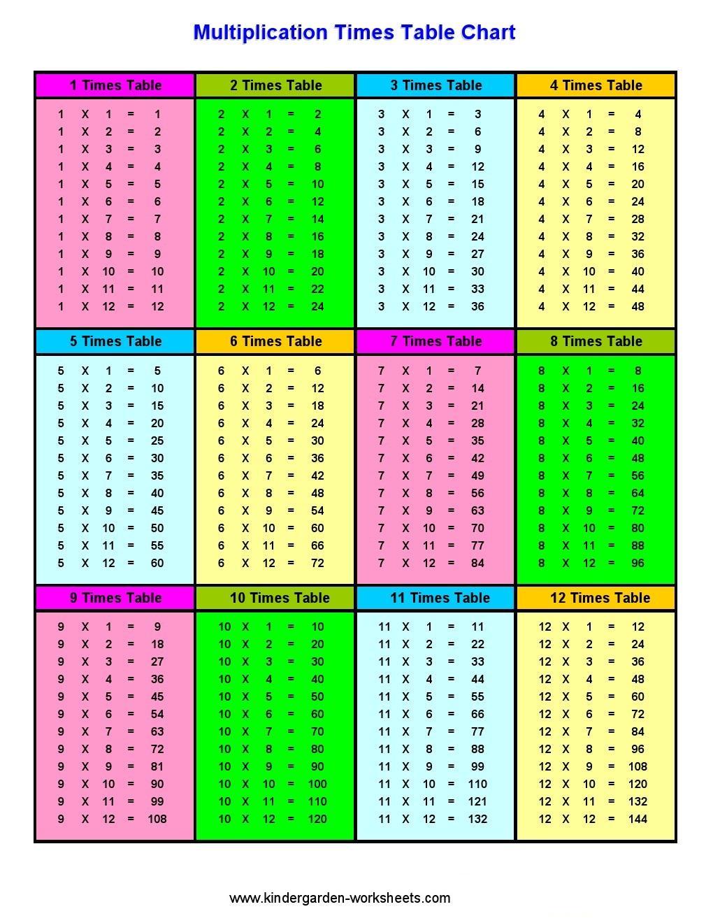 Math Worksheets For Grade 1 14