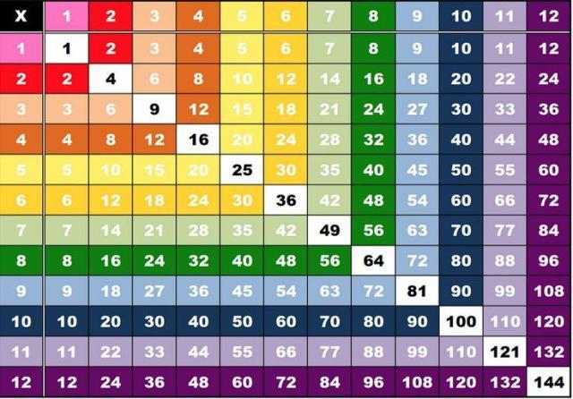 Math Worksheets For Kids 10