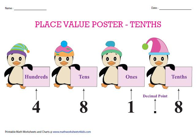 Math Worksheets Grade 4 Whole Numbers 2
