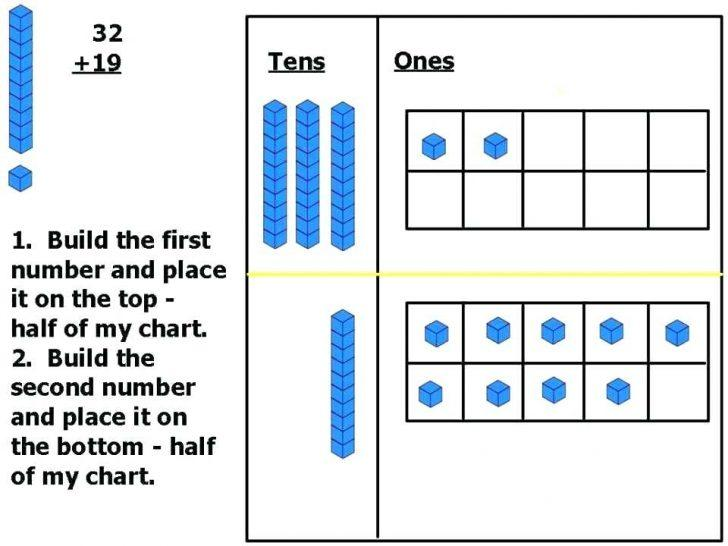 Grade 2 Math Worksheets Tens And Ones