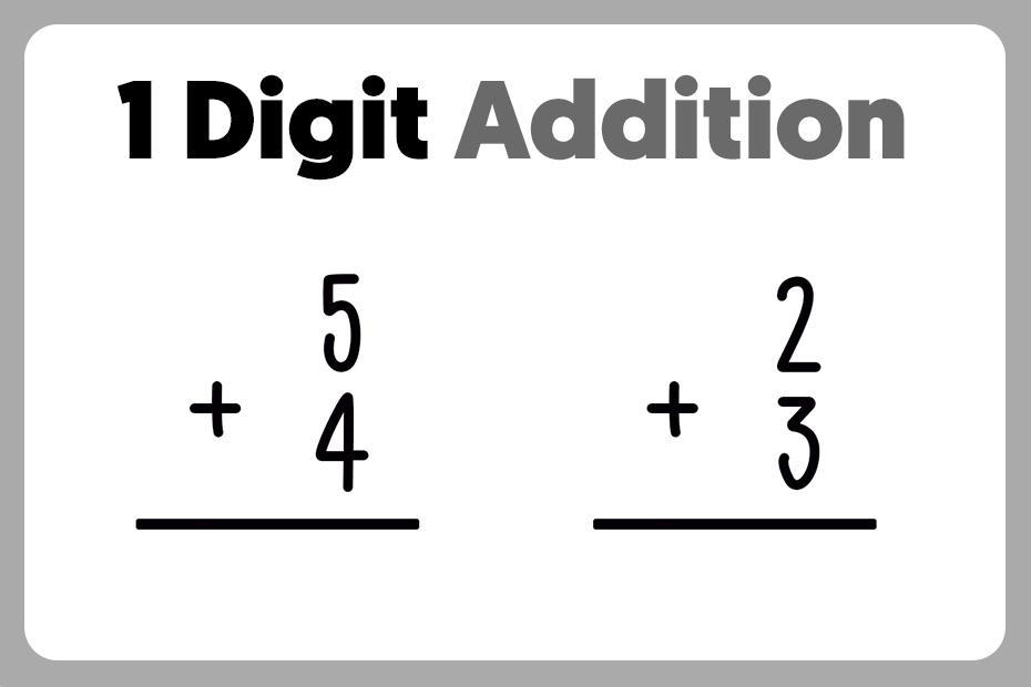 Math Worksheets Single Digit Addition 3