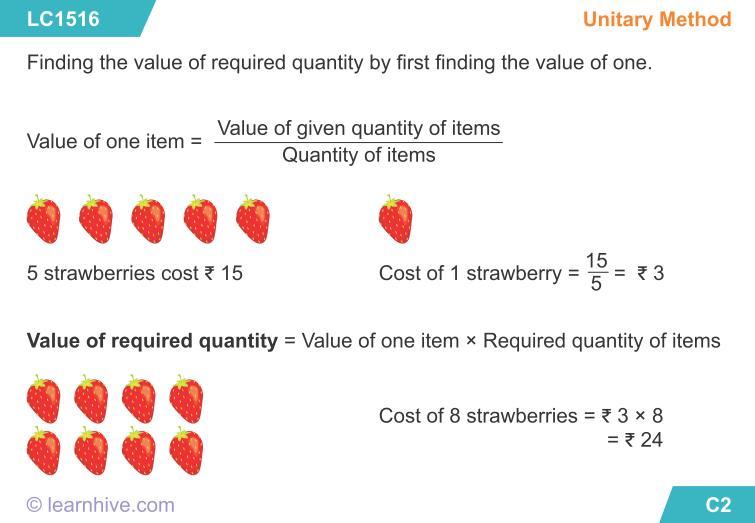 Math Worksheets Unitary Method 1
