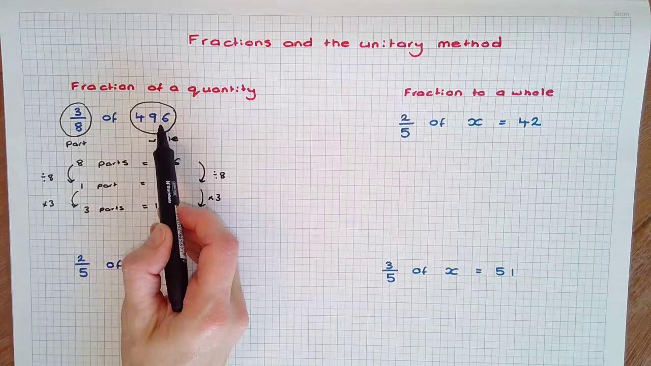 Math Worksheets Unitary Method 4