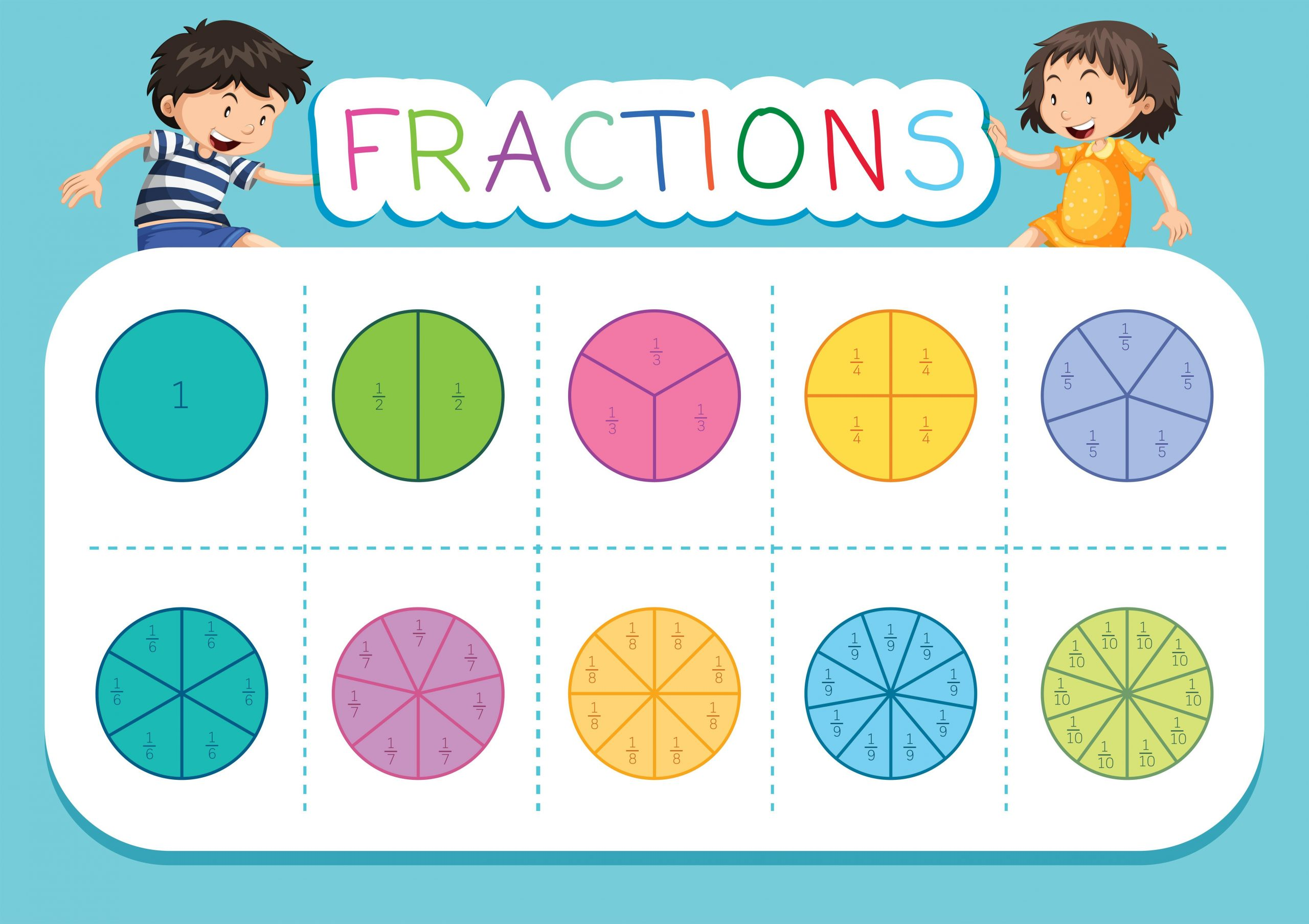 Maths Worksheets On Fractions Decimals And Percentages