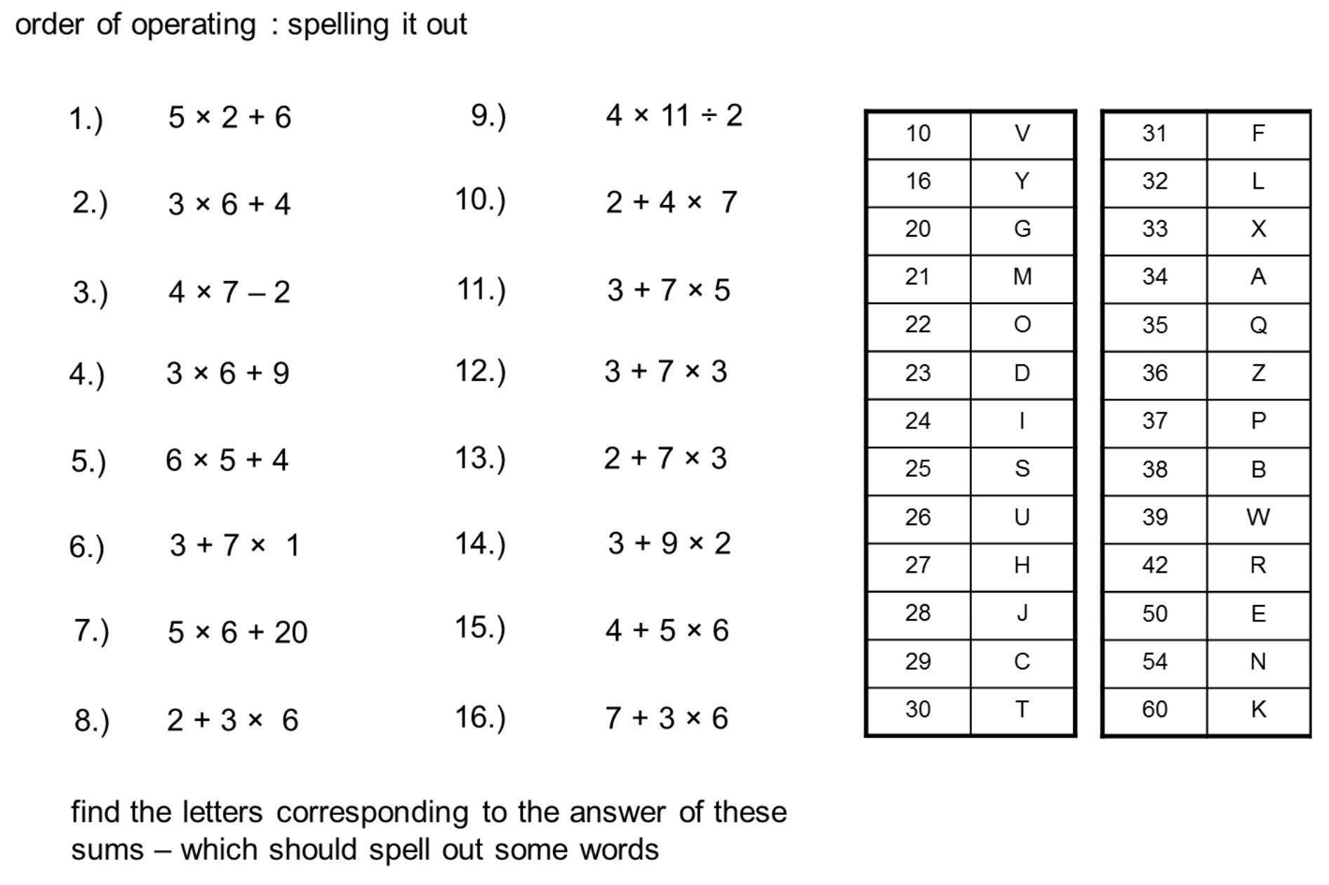 Algebra Bodmas Worksheets 3