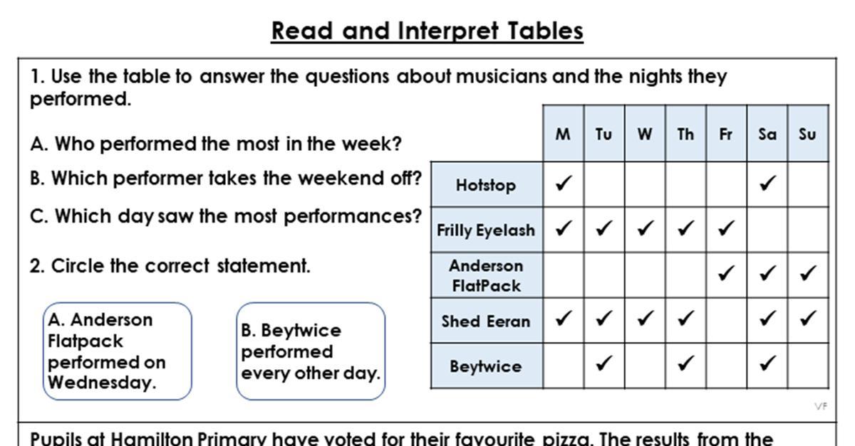 Math Worksheets Grade 5 Division