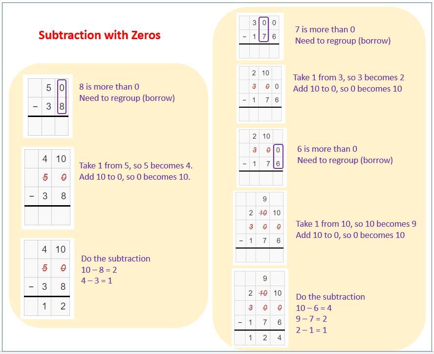 Math Worksheets Subtraction Across Zeros 4