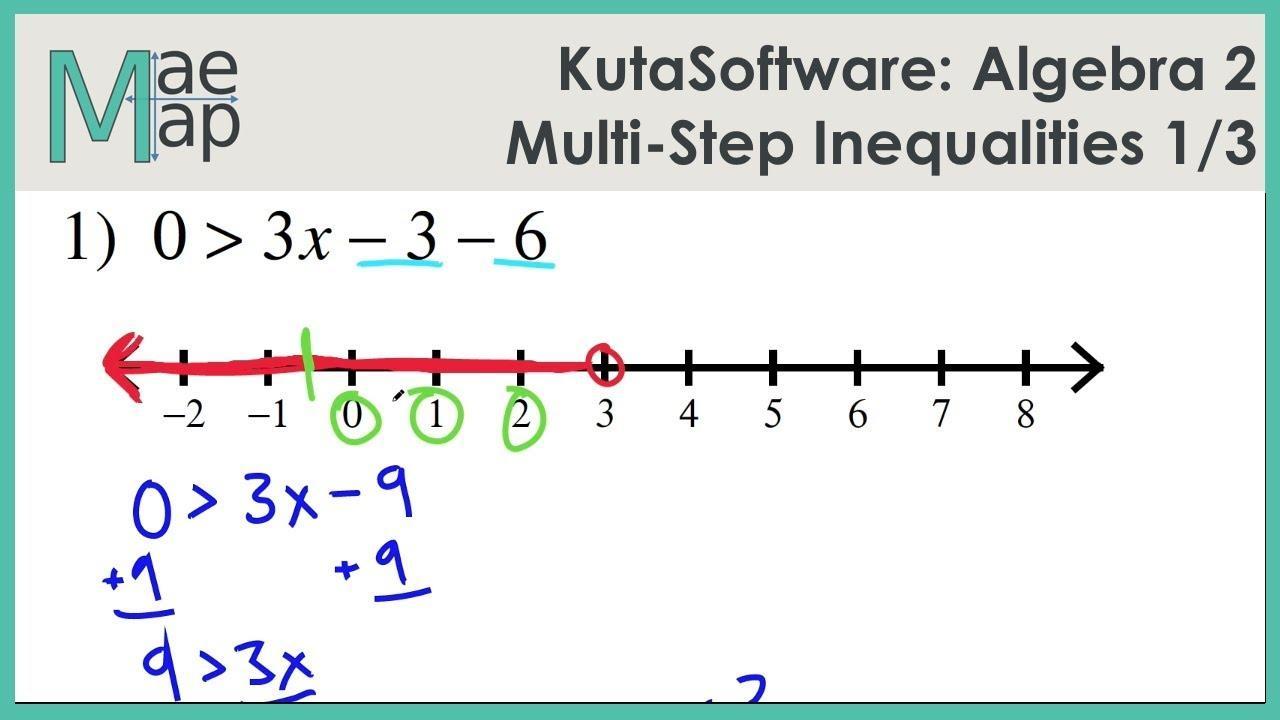 Algebra Inequalities Worksheet 1