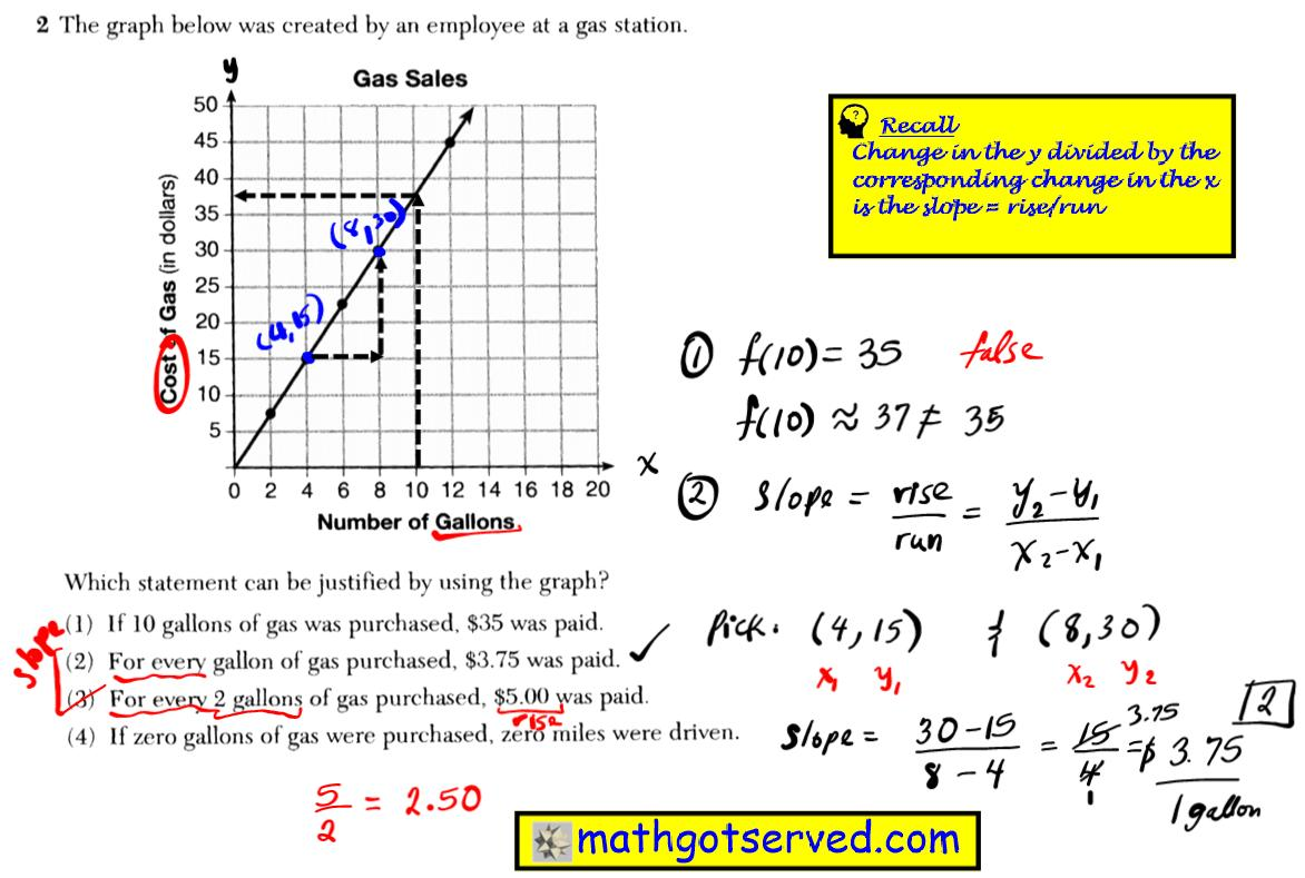 Algebra Worksheets Common Core 4