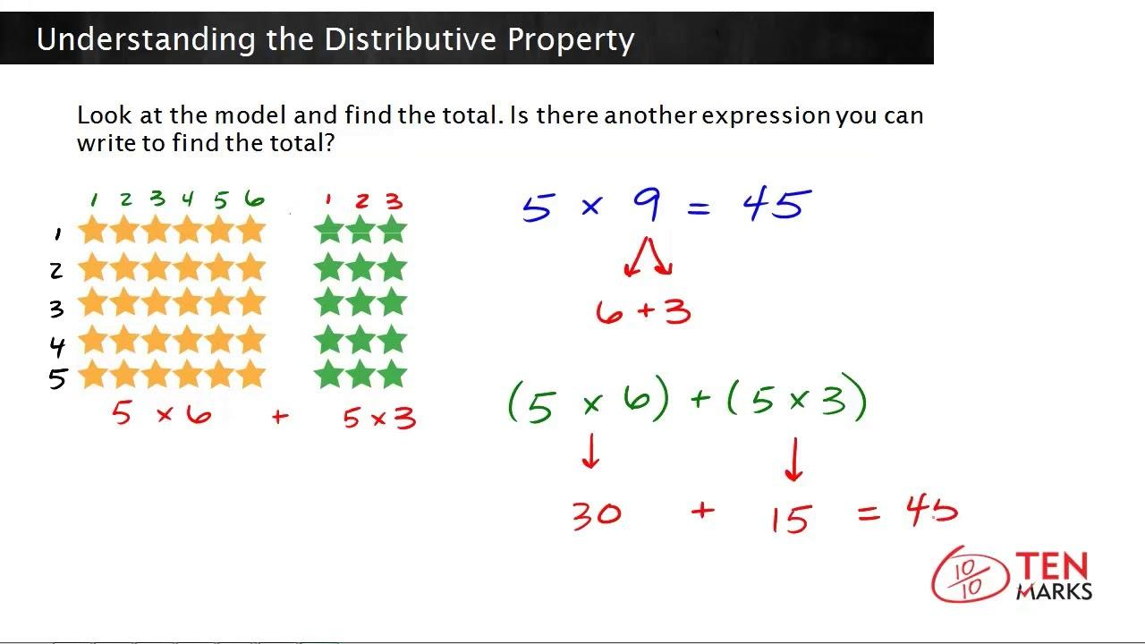 Algebra Worksheets Distributive Property 1