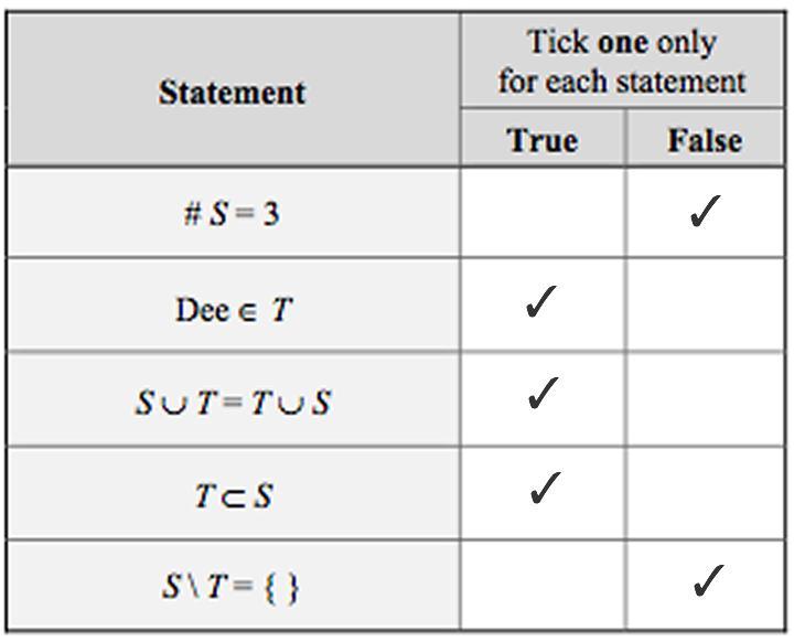 Algebra Worksheets Junior Cert 6