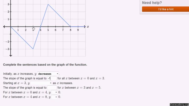 Algebra Worksheets Khan Academy 5