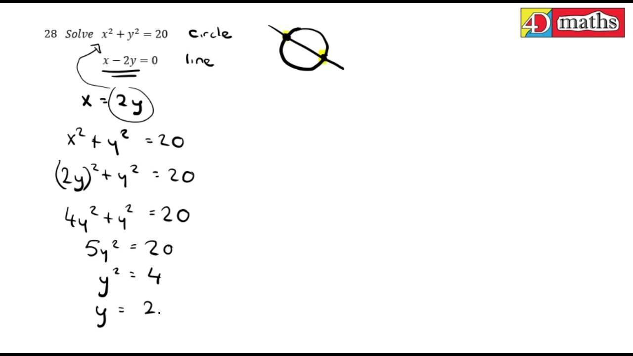 Algebra Worksheets Leaving Cert 5