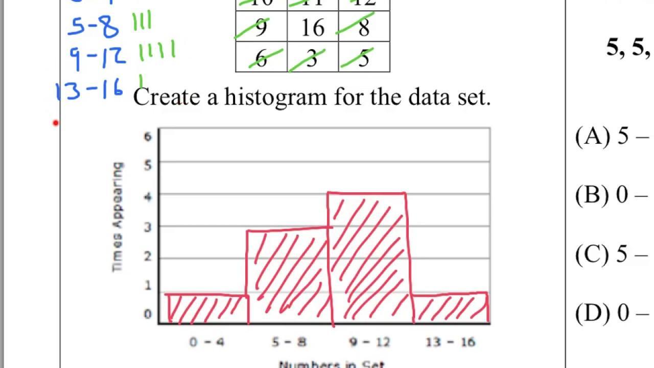 Pre Algebra Histogram Worksheet Answers