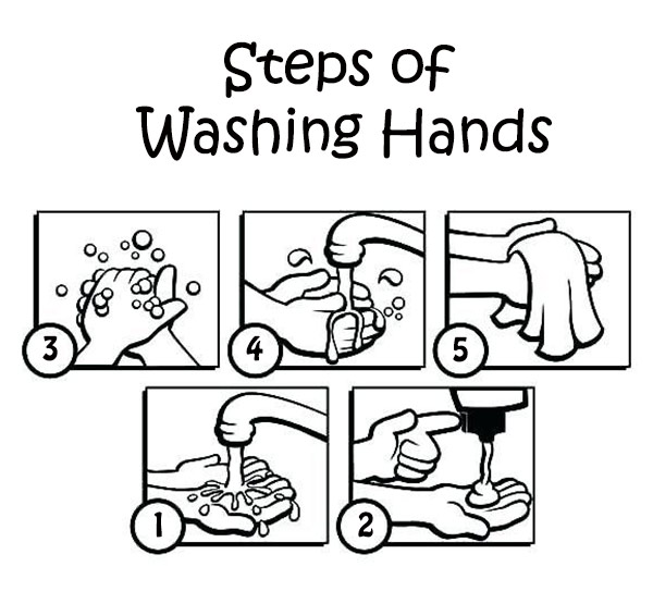hand washing steps coloring page