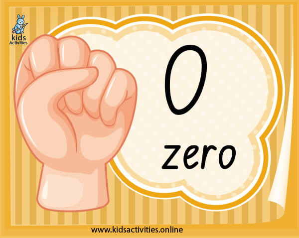 Math Flashcards: Finger Counting 0-10