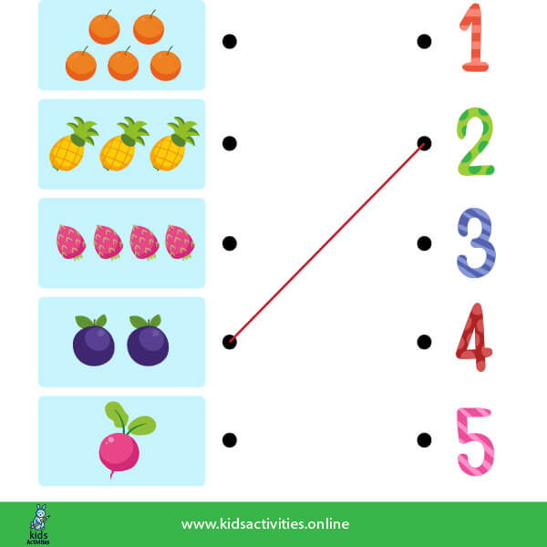 Counting Numbers 1-10 printable math worksheet