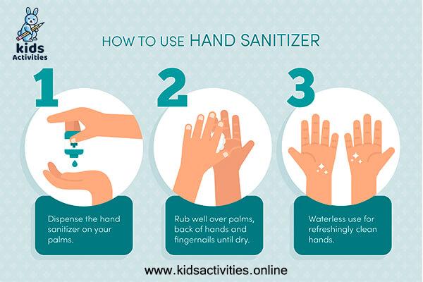 Hand hygiene steps