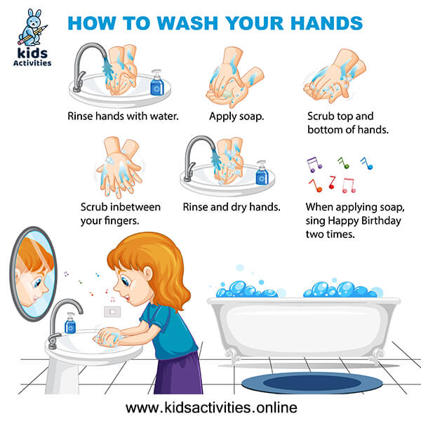 Poster for hand washing
