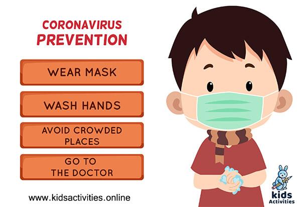corona prevention posters