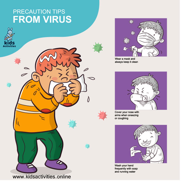 precautions tips for covid 19 poster for kids