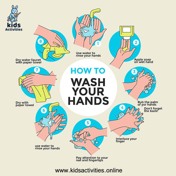 Free Wash your hands sign printable