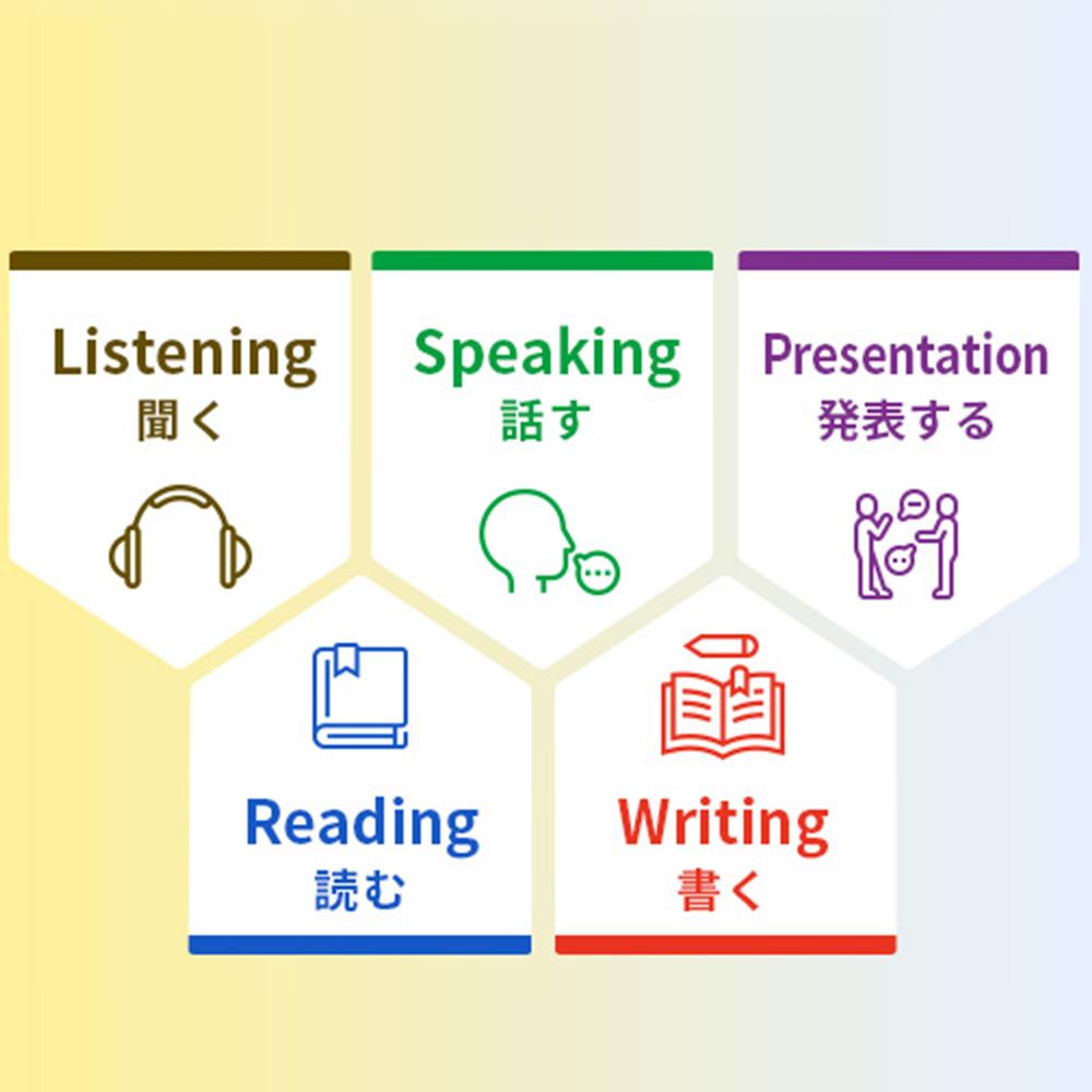 子どもの発達段階に応じた5スキル習得型教育