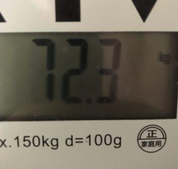 漢方での体重