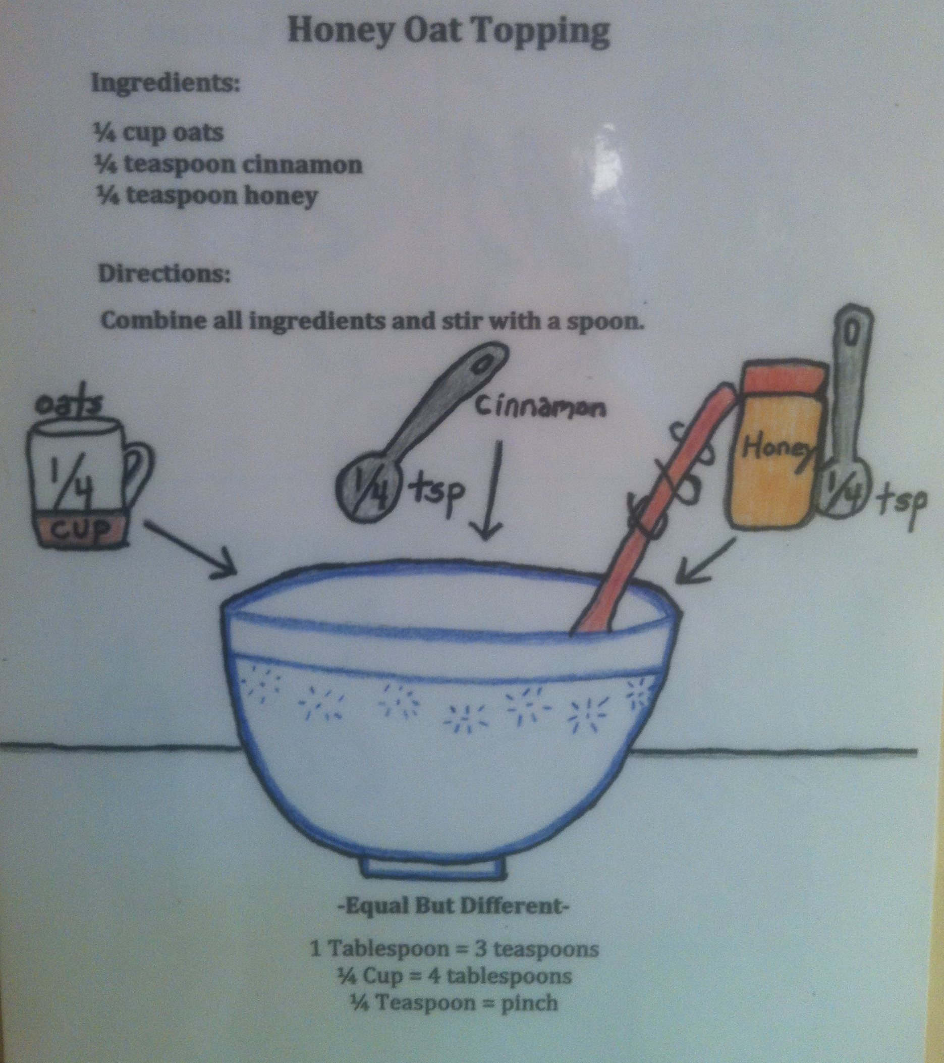 The Mathematics Of Cooking