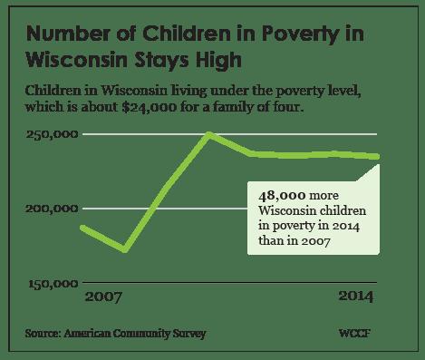child-poverty-2014