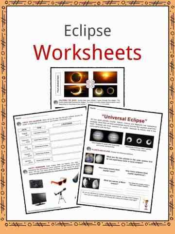 Eclipse Worksheets
