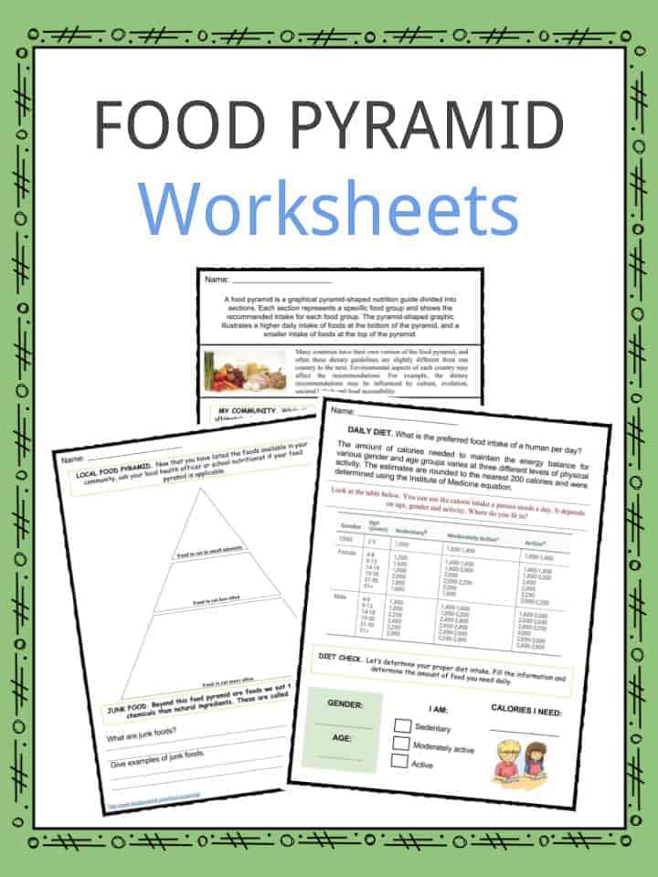 Food Pyramid Facts Worksheets Amp Key Information For Kids