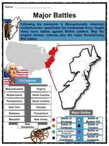Continental Army Facts, Worksheets, Information & Famous Battles