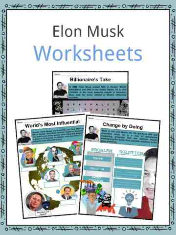 Elon Musk Worksheets