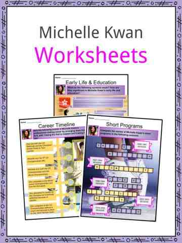 Michelle Kwan Worksheets