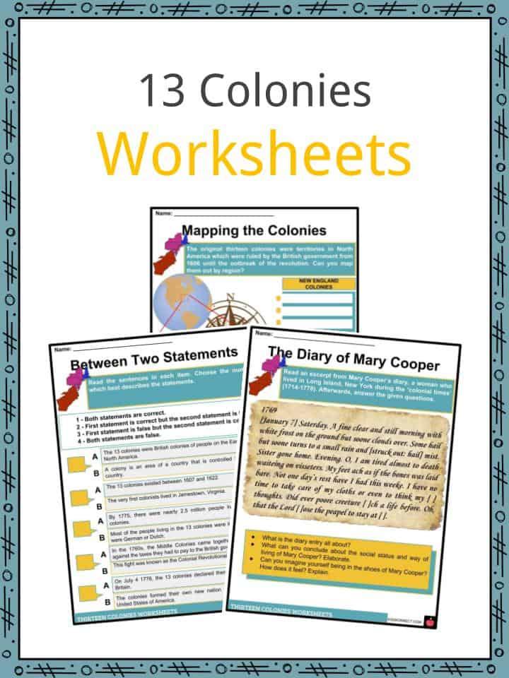 13 Thirteen Original Colonies Facts Information