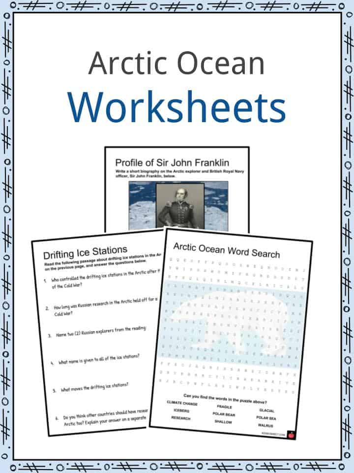 Arctic Ocean Facts Worksheets Geography History