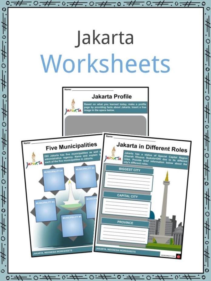 Jakarta Facts Worksheets Introduction History For Kids
