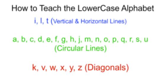 lowercase-alphabet-edited