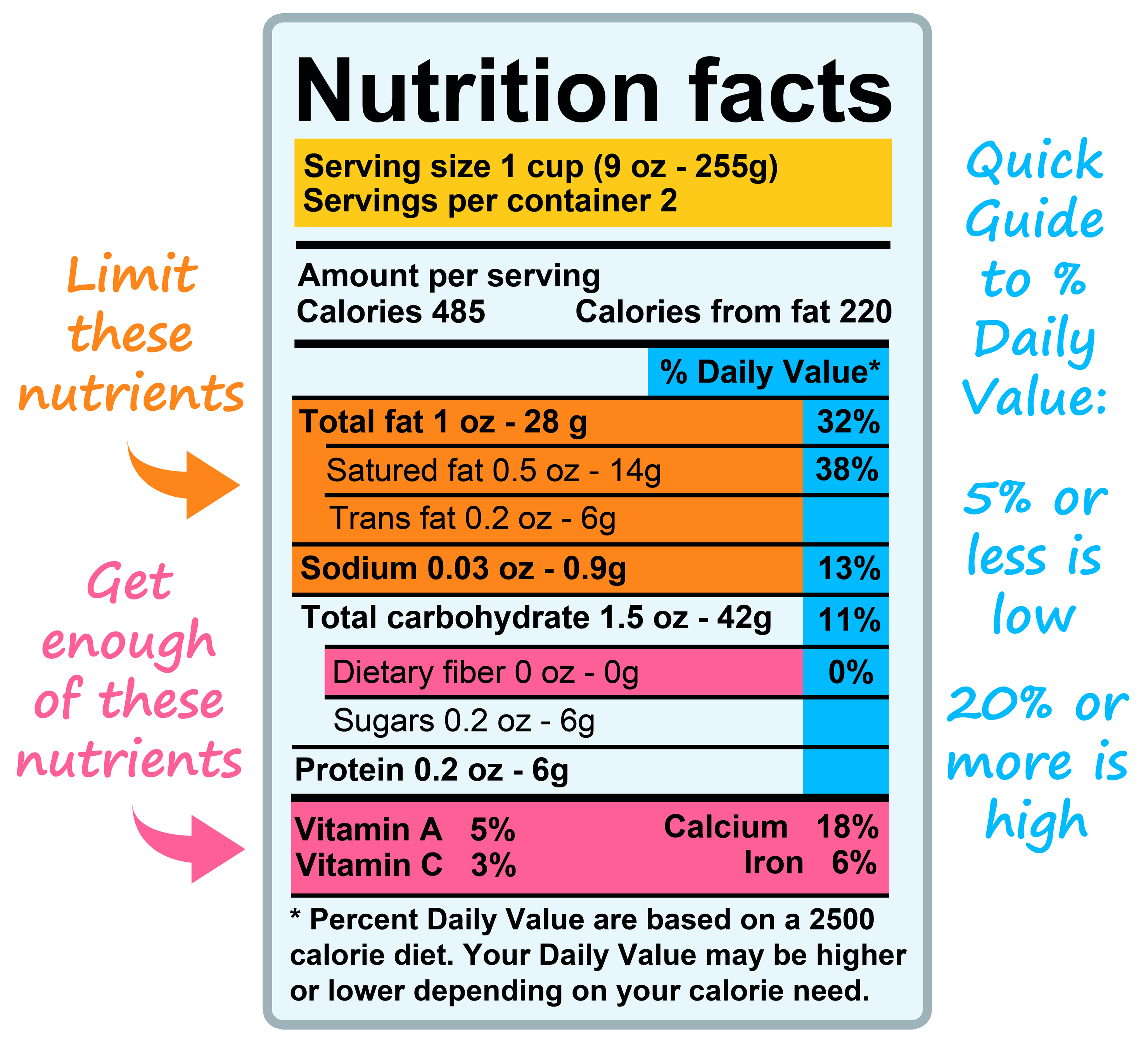 Understanding Nutrition Labels Worksheet Besto Blog
