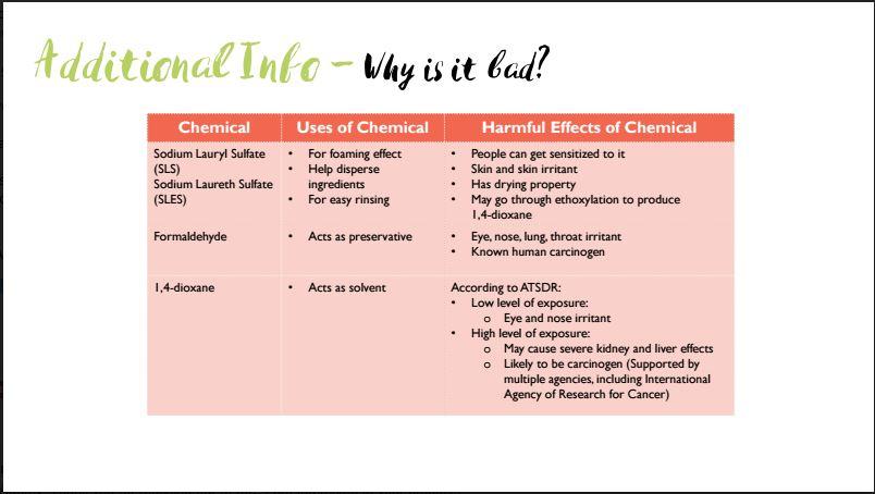 Chemical list 1