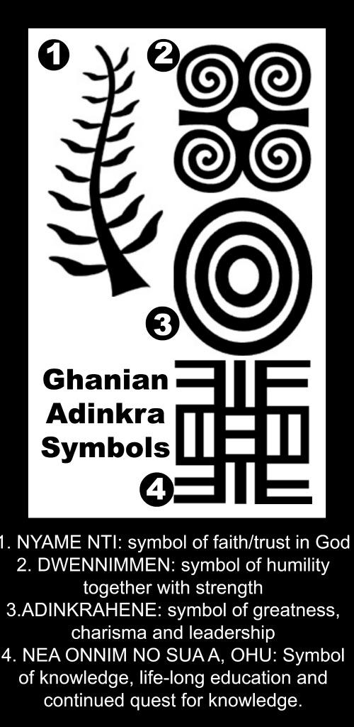 Adinkra Symbols- Kid World CItizen