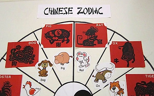 Chinese Zodiac close- Kid World Citizen