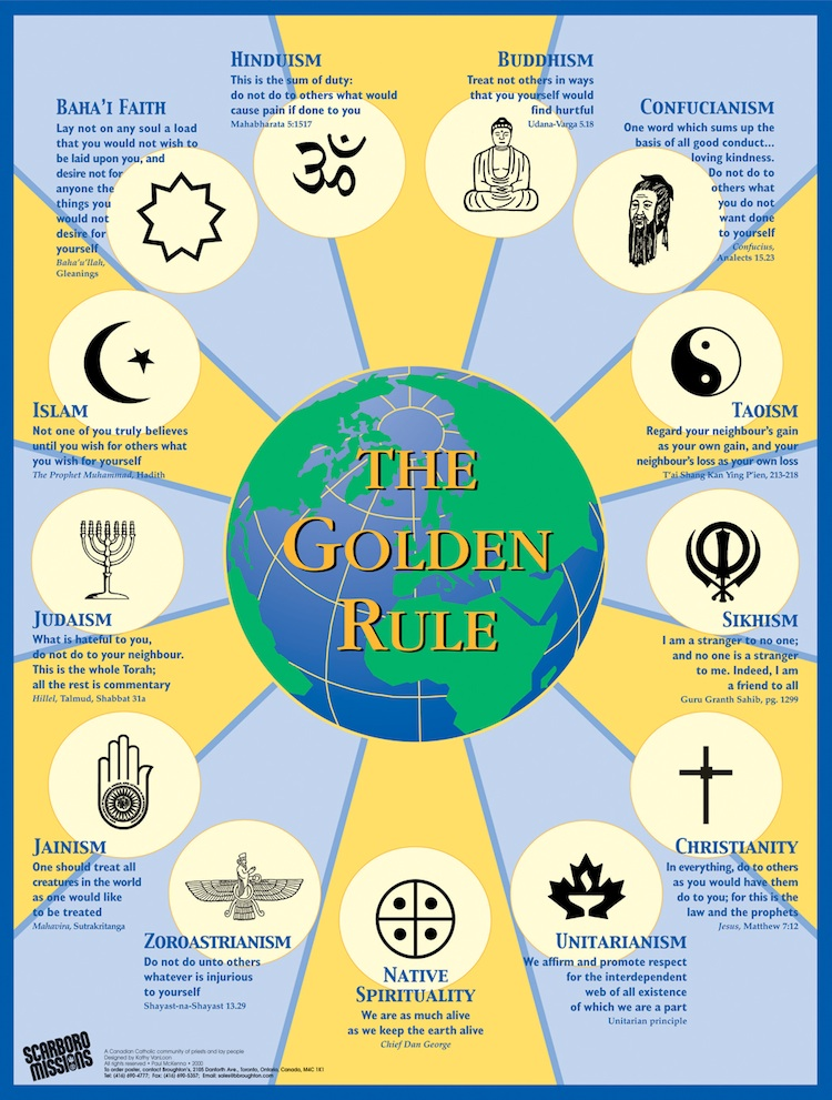 World Religions The Golden Rule Across Cultures – World Religions Worksheet