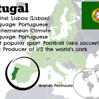 Learn about Portugal- Kid World Citizen