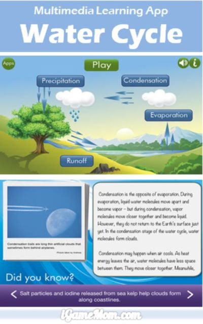 Multimedia learning app Water Cycle Kids- Kid World Citizen